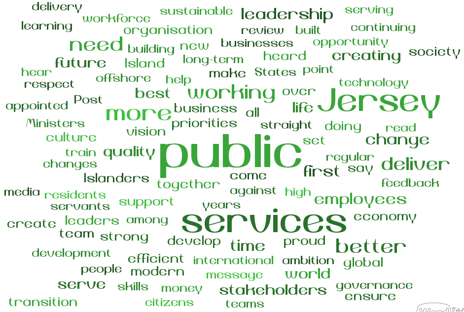 WordItOut-word-cloud-2587359.png