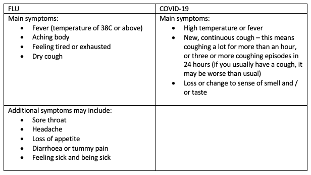 differences_between_covid_and_flu.png
