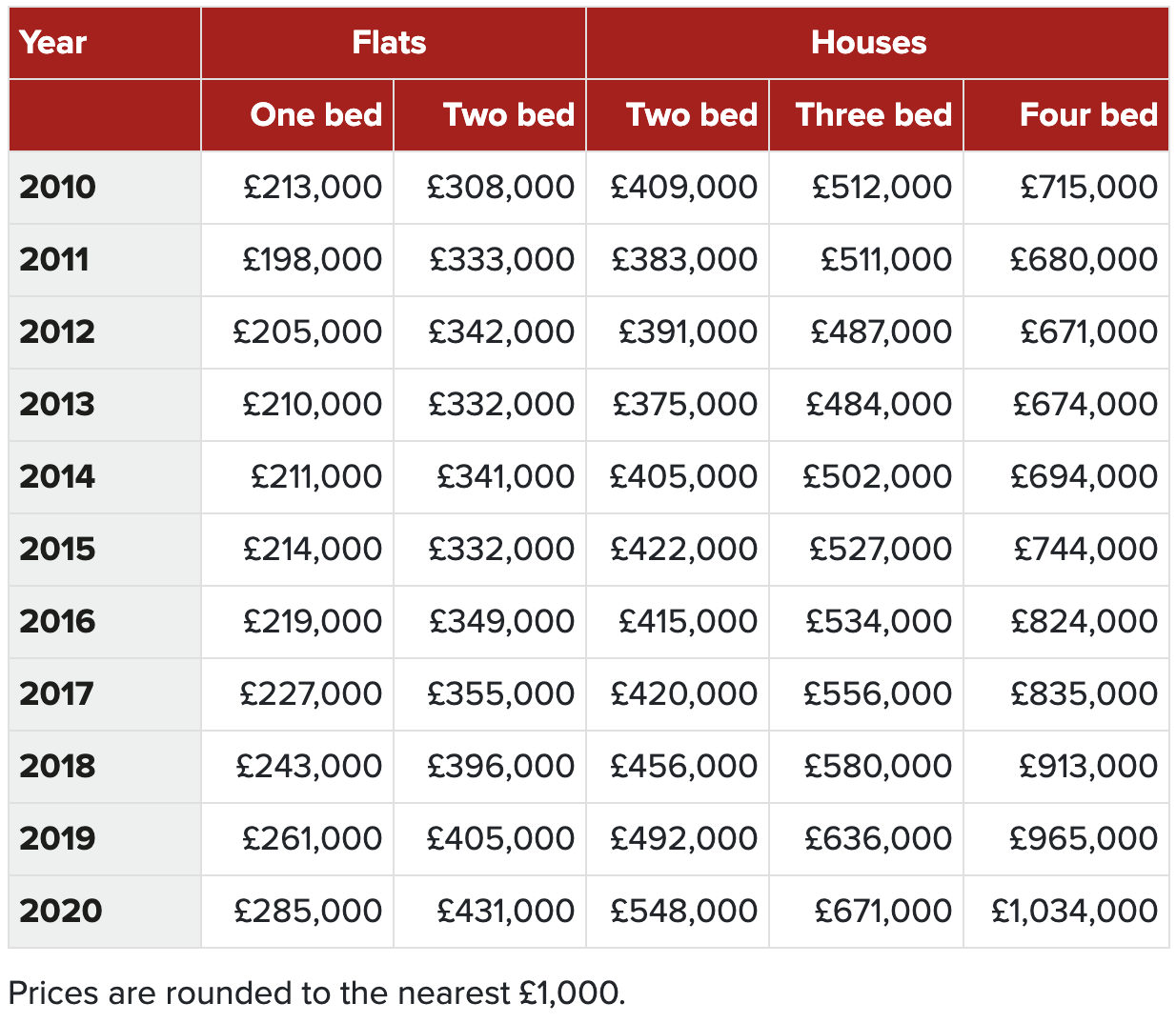 houseprices.png