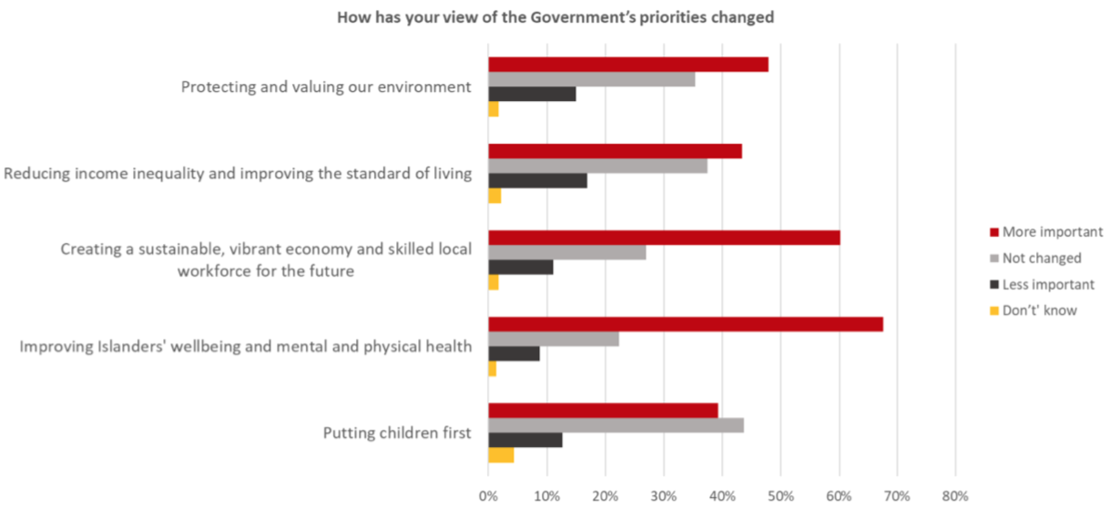 Gov_survey_gov_plan.png