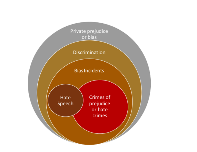 hate_crime_diagram.png