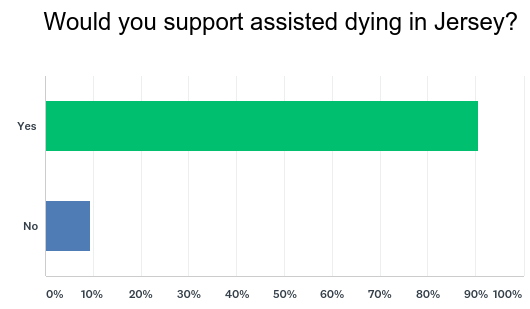 assisteddyingpoll.png