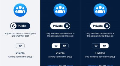 Facebook updates privacy settings for Groups